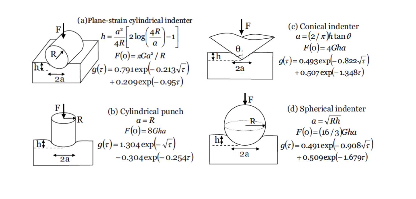 figure 3_1