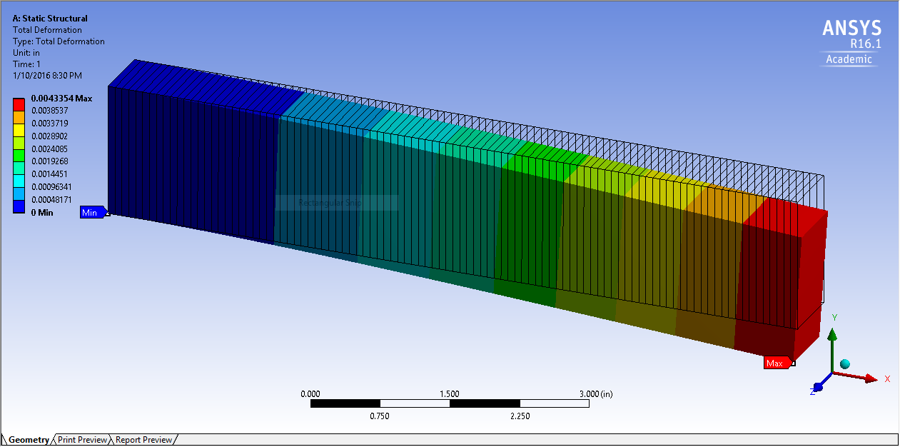 Are shear moment diagrams wrong in ansys workbench 161 imechanica clearly shows deformation is on the x y plane pooptronica Choice Image