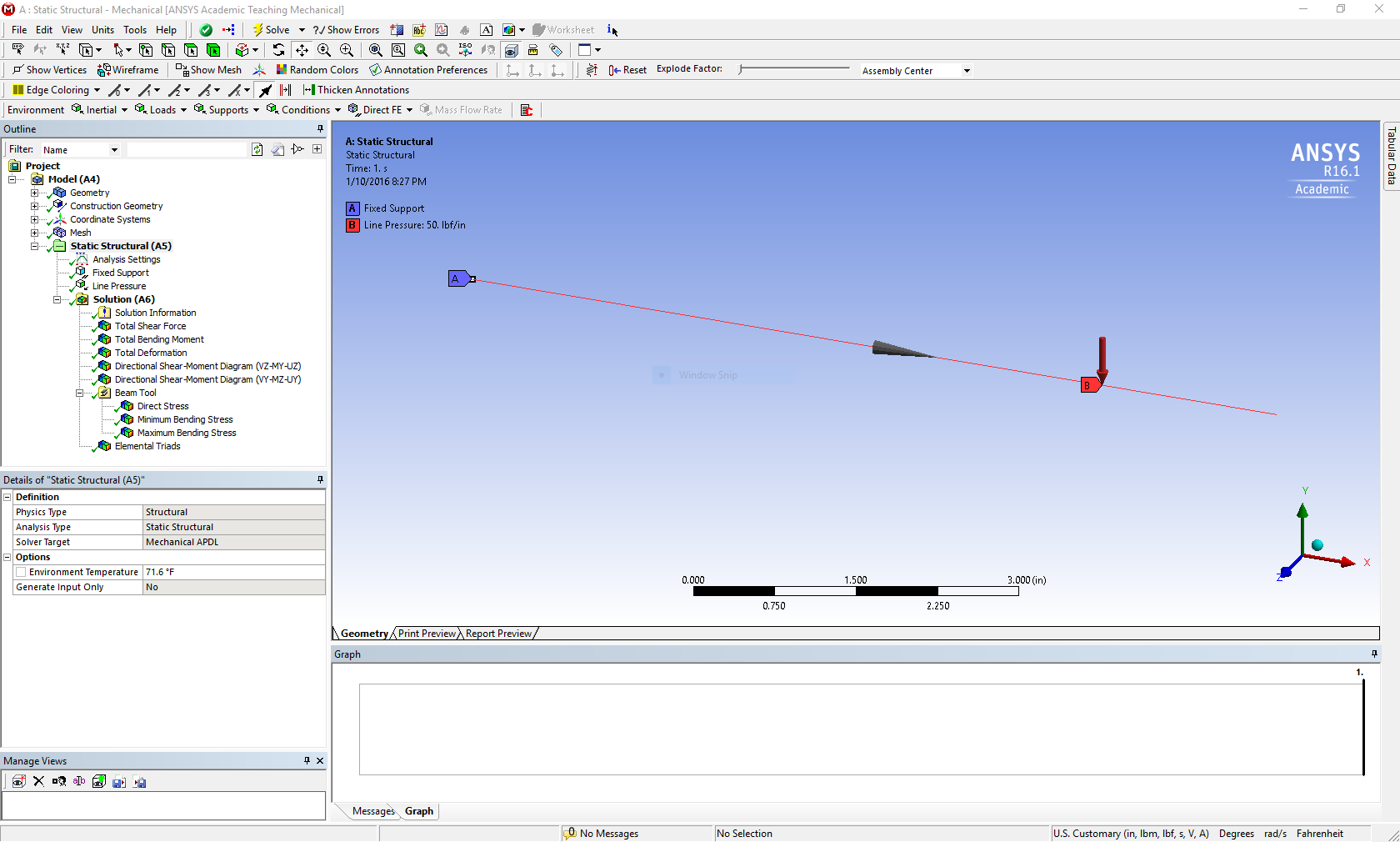 Are shear-moment diagrams wrong in ANSYS Workbench 16 1