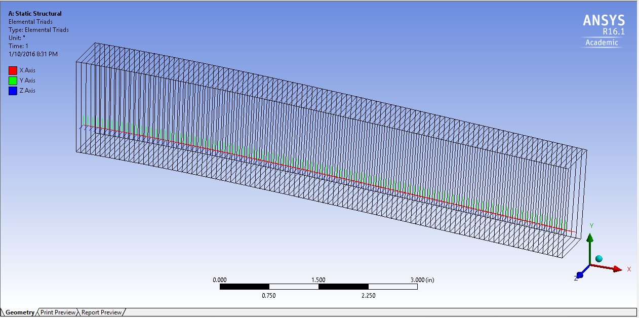 Are shear moment diagrams wrong in ansys workbench 161 imechanica element triads clearly show cross sections aligned with global x y z coords pooptronica Choice Image