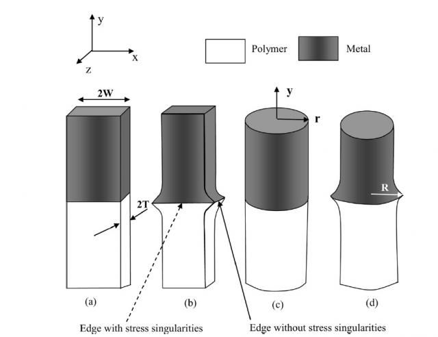 Metal-polymer joint designs